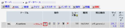 phpMyAdminでデータを確認する